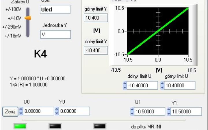 Panel kalibracji kanału pomiarowego umożliwia wprowadzenie DOWOLNEJ wielkości mierzonej i właściwej jednostki miary